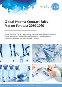 Global Pharma Contract Sales Market Forecast 2020-2030