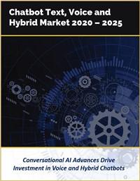 AI-Based Chatbot Market 2020 - 2025