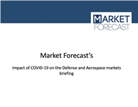 COVID-19 Defense and Aerospace market impact briefing