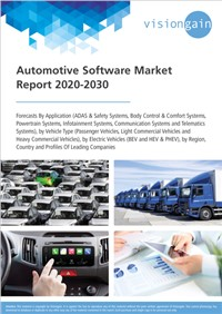 Automotive Software Market Report 2020-2030