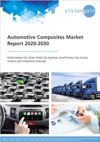 Automotive Composites Market Report 2020-2030
