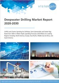 Deepwater Drilling Market Report 2020-2030