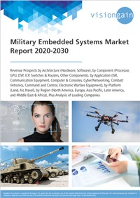 Military Embedded Systems Market Report 2020-2030