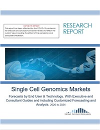 Single Cell Genomics Markets Forecasts - With COVID Updates - 2020 to 2024