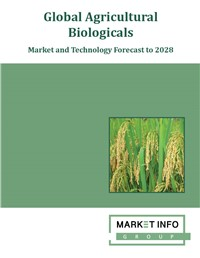 Global Agricultural Biologicals - Market and Technology Forecast to 2028