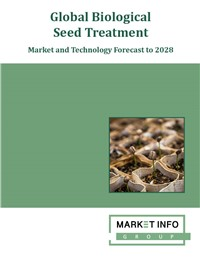 Global Biological Seed Treatment - Market and Technology Forecast to 2028