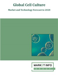 Global Cell Culture - Market and Technology Forecast to 2028
