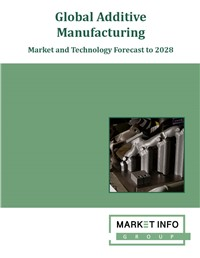 Global Additive Manufacturing Market and Technology Forecast to 2028