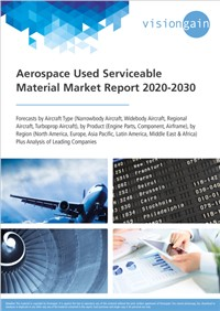 Aerospace Used Serviceable Material Market Report 2020-2030