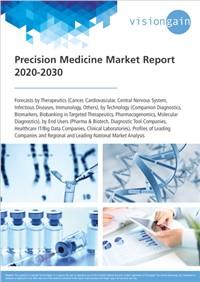 Precision Medicine Market Report 2020-2030