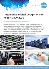 Automotive Digital Cockpit Market Report 2020-2030