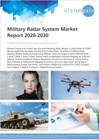 Military Radar System Market Report 2020-2030