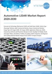 Automotive LiDAR Market Report 2020-2030