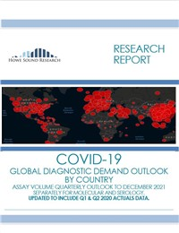 Covid-19 Global Diagnostic Demand Outlook by Country