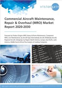 Commercial Aircraft Maintenance, Repair & Overhaul (MRO) Market Report 2020-2030