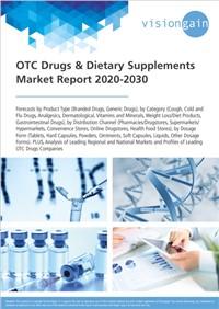 OTC Drugs & Dietary Supplements Market Report 2020-2030