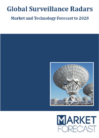 Global Surveillance Radars - Market and Technologies Forecast to 2028
