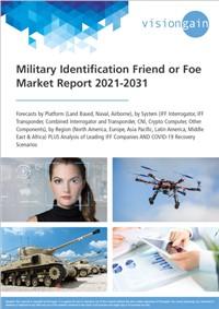 Military Identification Friend or Foe Market Report 2021-2031