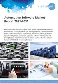 Automotive Software Market Report 2021-2031