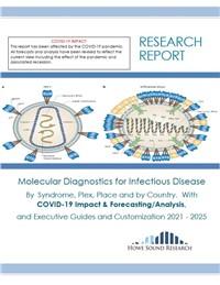 Molecular Diagnostics for Infectious Disease - Customization 2021 - 2025