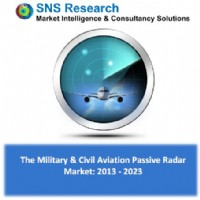 The Military and Civil Aviation Passive Radar Market: 2013 - 2023