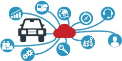 The Connected Car Market Will Generate Revenues of $30.4Bn in 2016, According to a New Study on ASDReports