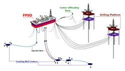 Floating Liquefied Natural Gas(LNG) Market to Register Capital Expenditure of $7.17bn in 2016