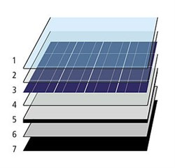 Hybrid Solar Cell can Produce up to Five Times the Voltage of Existing Technology