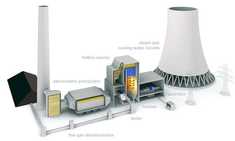 Power Plant Boiler Market worth 24.40 Bn USD by 2021