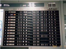 The Key Players in Global Airport Information Systems Market 2016-2020