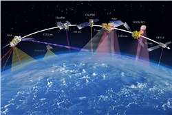 The Key Players in Satellite-based Earth Observation Market in Europe 2016-2020