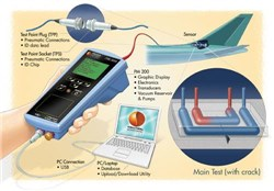 Aircraft Health Monitoring Systems Market worth 4.71 Bn USD by 2021