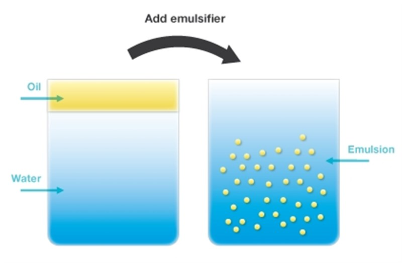 emulsification of oil