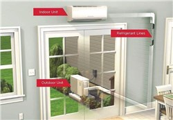 Ductless Heating & Cooling Systems Market Worth 78.62 Bn USD by 2021