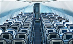 Aerospace Interior Adhesive Market worth 1,101.7 M USD by 2021
