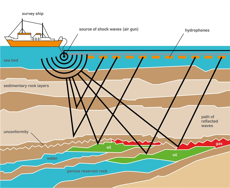 Seismic Survey Market Worth 9.28 Bn USD by 2022