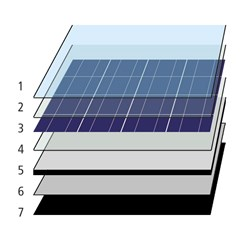 Solar Photovoltaic Glass Market worth 18.48 Bn USD by 2022
