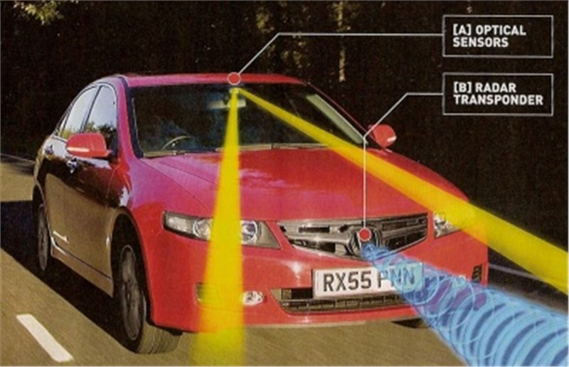 Automotive ADAS Market Worth $32.9 Bn In 2017