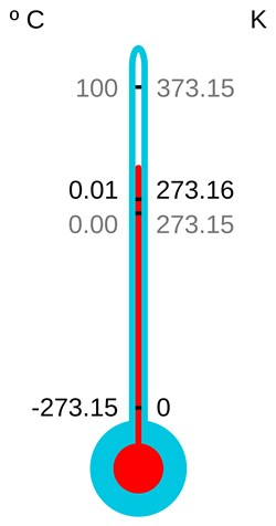 Heat Transfer Fluids Market worth 3.64 Bn USD by 2022
