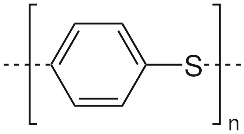 Polyphenylene Sulfide (PPS) Market Analysis By Application (Automotive