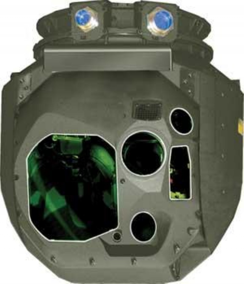 Military Electro Optical Infrared Eo Ir Market To Be