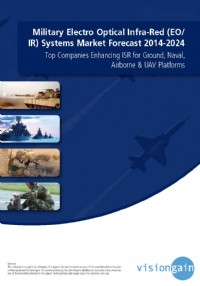 Military Electro Optical Infra-Red (EO/IR) Systems Market Forecast 2014-2024