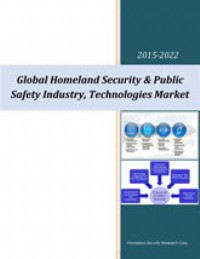 Global Homeland Security & Public Safety Industry, Technologies Market – 2015-2022
