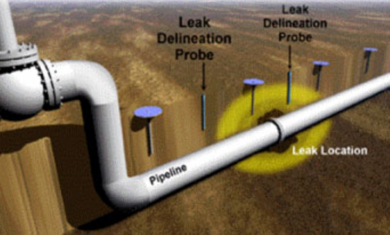Global Oil Amp Gas Pipeline Leak Detection Systems To Reach